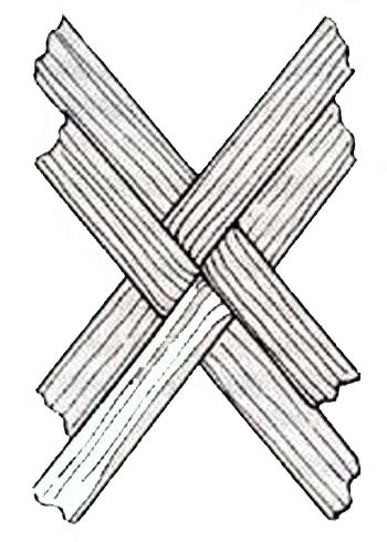 Как сплести лапоть Плетение лаптя похоже на плетение бахилы.  Плетем также стельку, как и для бахила.